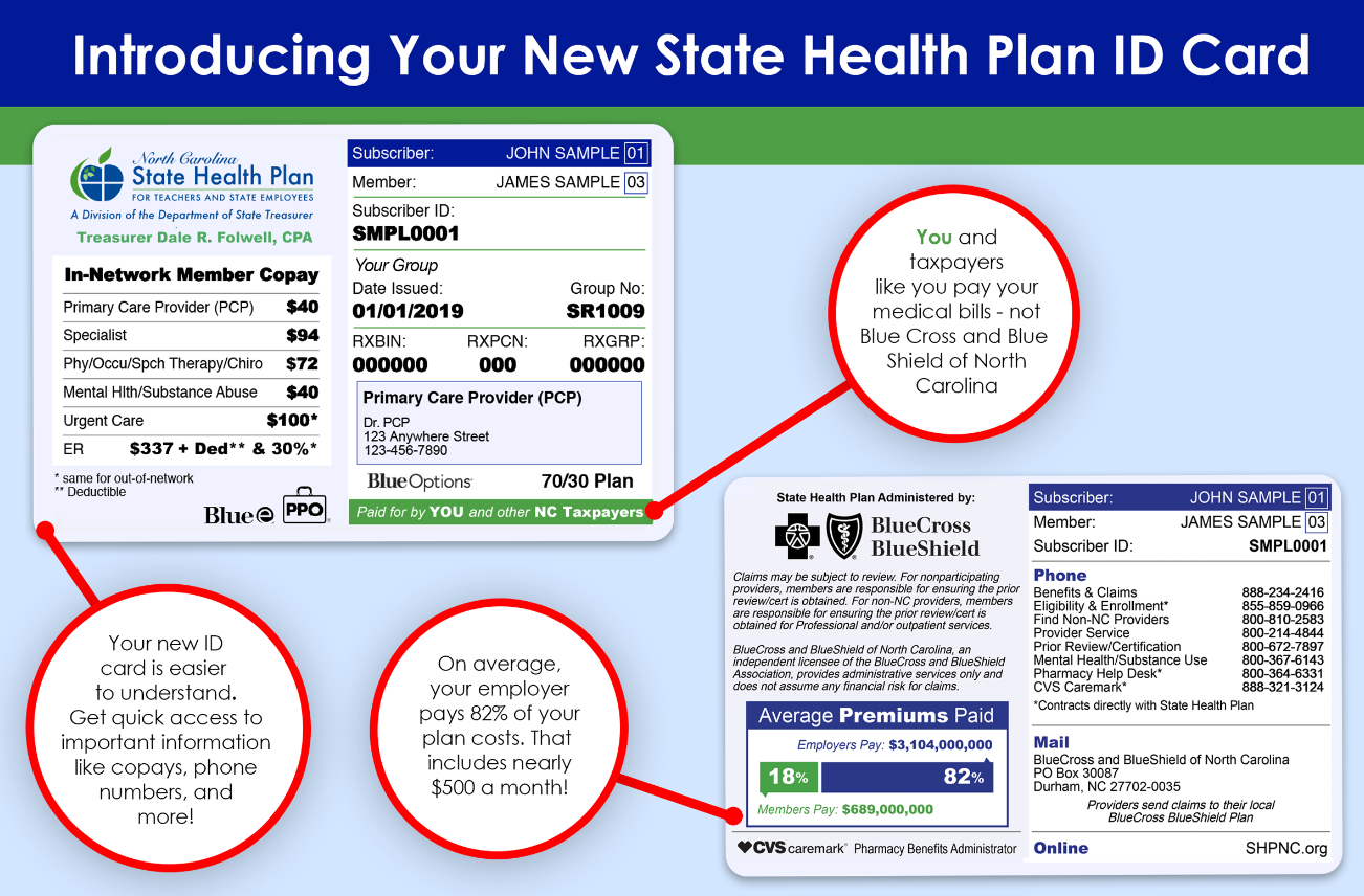 State Health Plan Member Id Cards Have Been Redesigned For All Members On The 70  20 Plans The State Has Begun Mailing New State Health Plan Id
